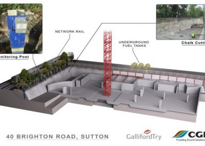 CGI image of the Temporary Works Design for the basement of Subsea 7 HQ Office, Surrey - CGL Project