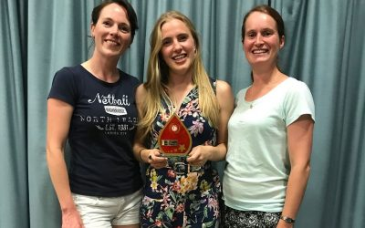 CGL Team Success in Reading District Netball League